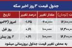 قیمت سکه نیم سکه و ربع سکه امروز چهارشنبه ۱۳۹۹ - ۰۷ - ۲۳| قیمتها پایین آمد   ۲۳ مهر ۲۲:۰۷   ۲۳ مهر ۲۲:۰۷